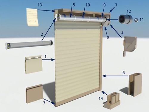Kích thước hộp kỹ thuật cửa cuốn
